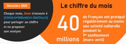 {LE CHIFFRE DU MOIS]  40 millions de français ont pratiqué une activité culturelle pendant le 1er confinement ?